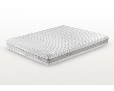 copy of Perfecto Memory Soft, Dispositivo Medico CE - Icomodissimi