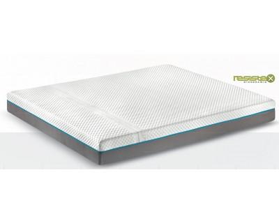 Energy Spring 800 Molle, Dispositivo Medico CE